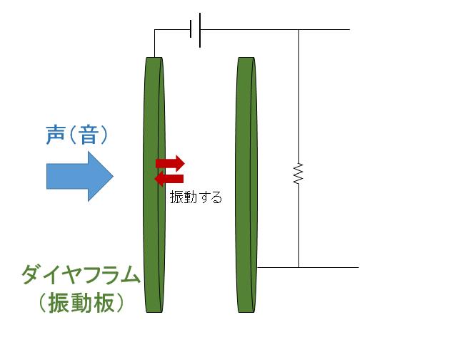 33_4_condensermic