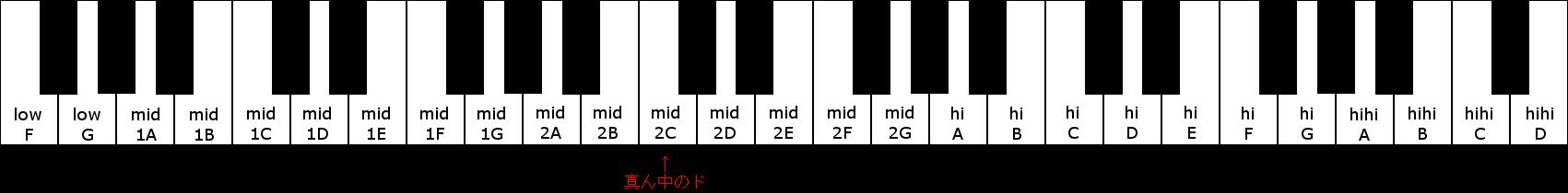 app2_1_pianofull