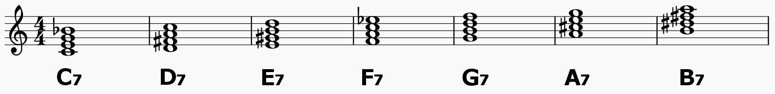 chordname_7