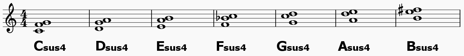 chordname_sus4