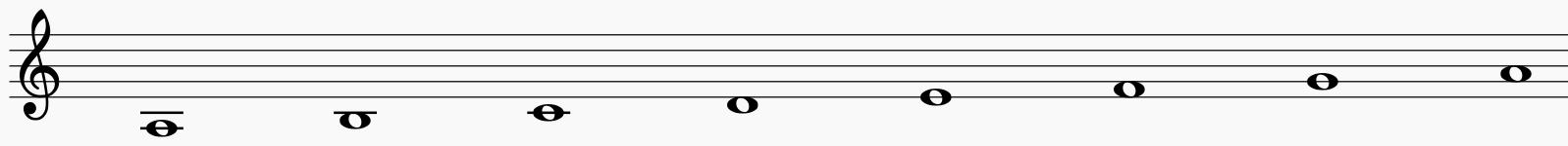 minorcode_aminor