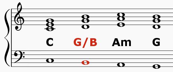 oncode_score2